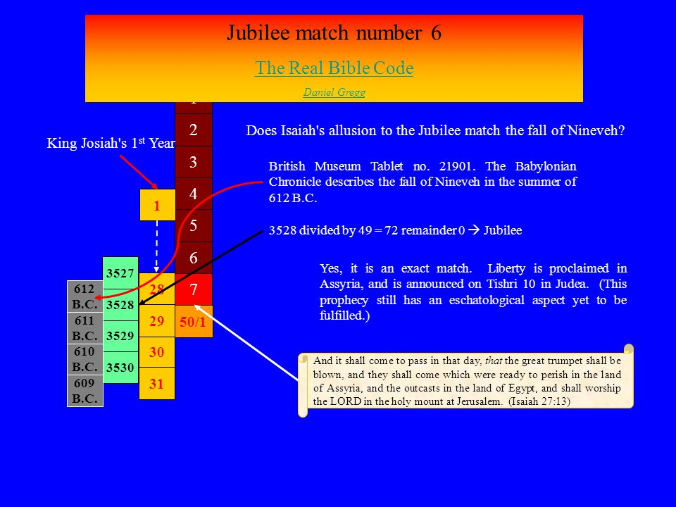 Jubilee match number 6 The Real Bible Code 1 2 3 4 5 6 7