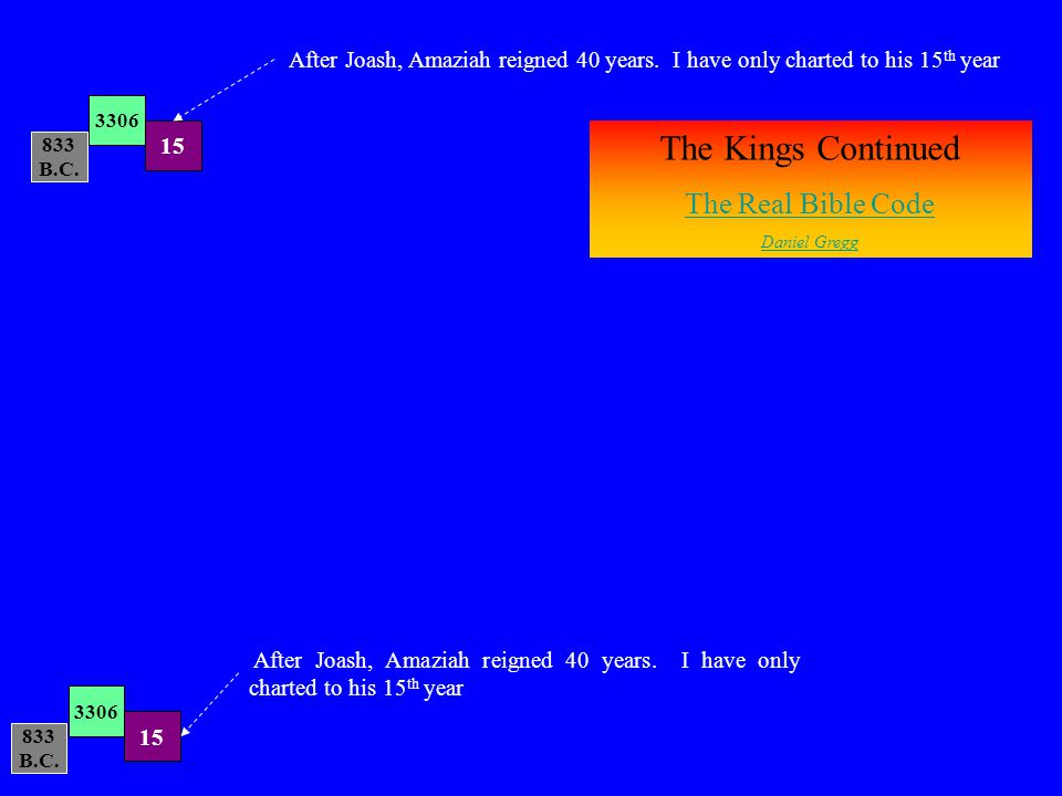 The Kings Continued The Real Bible Code