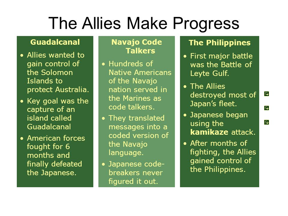 The Allies Make Progress
