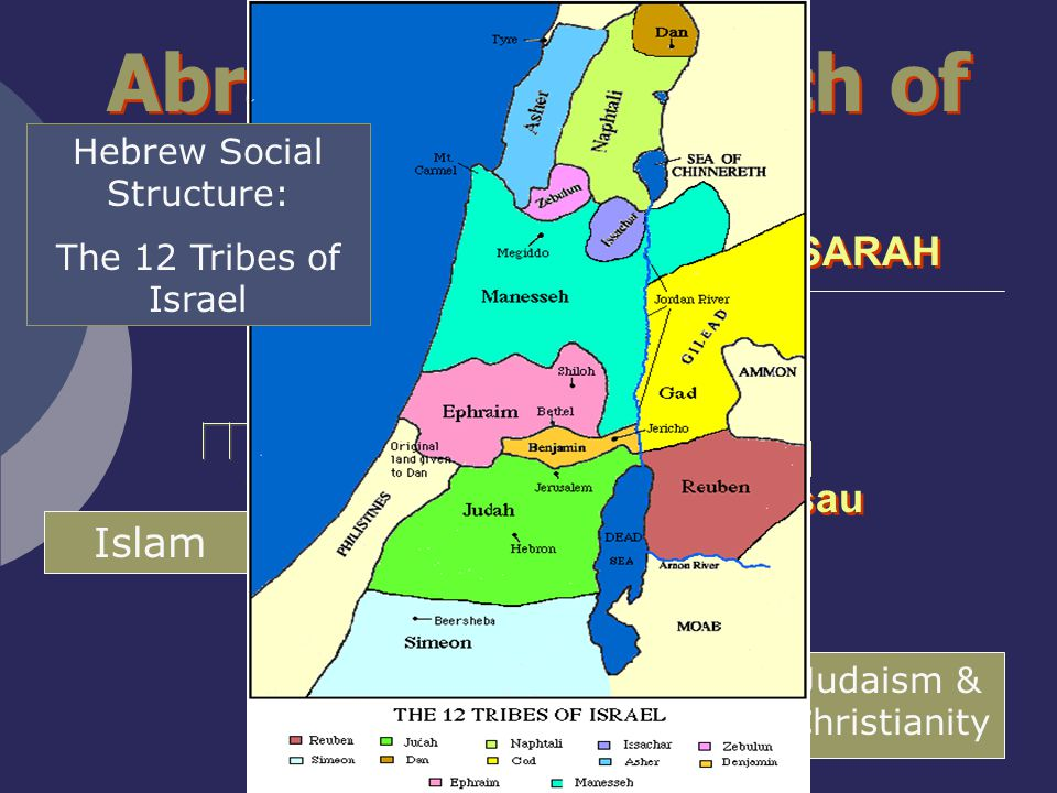 Abraham-Patriarch of Monotheism