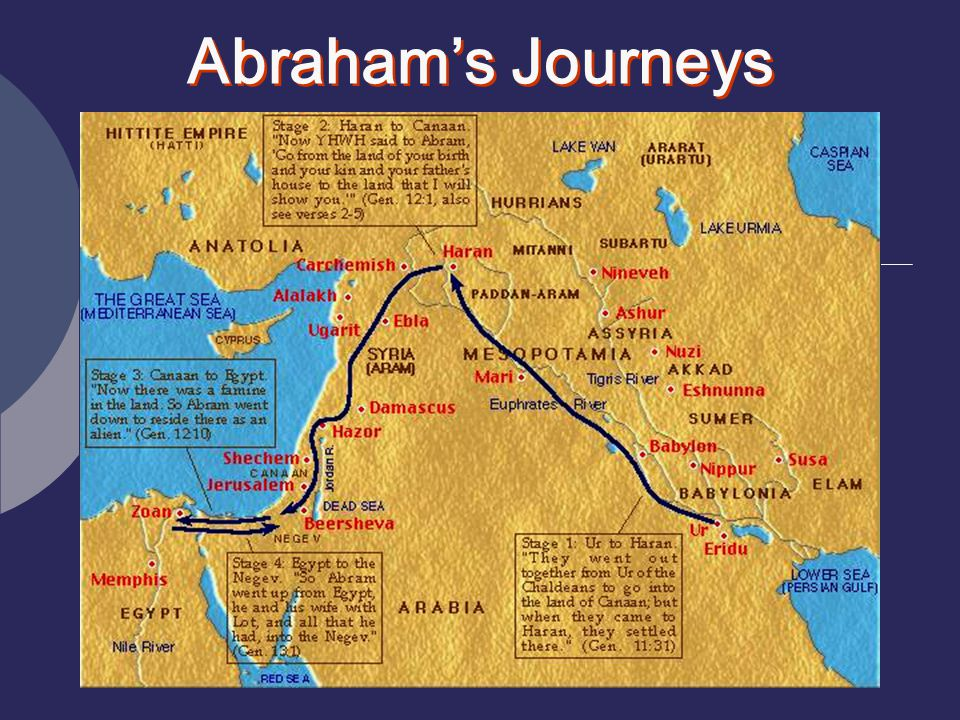 Abraham's Journeys