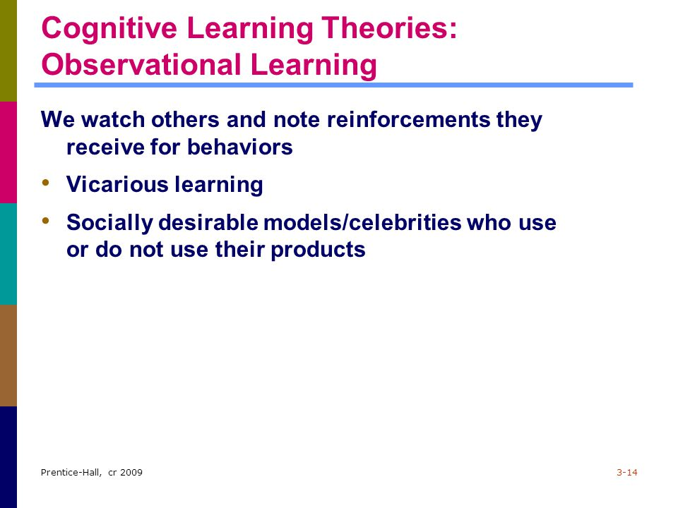 Cognitive Learning Theories: Observational Learning