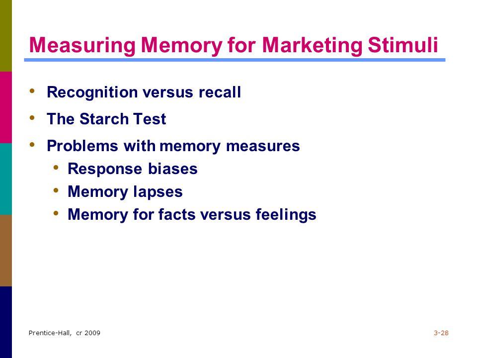 Measuring Memory for Marketing Stimuli