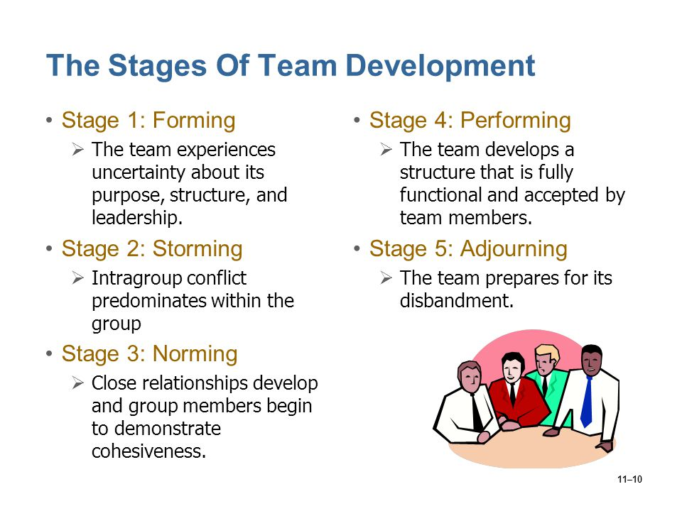 The Stages Of Team Development