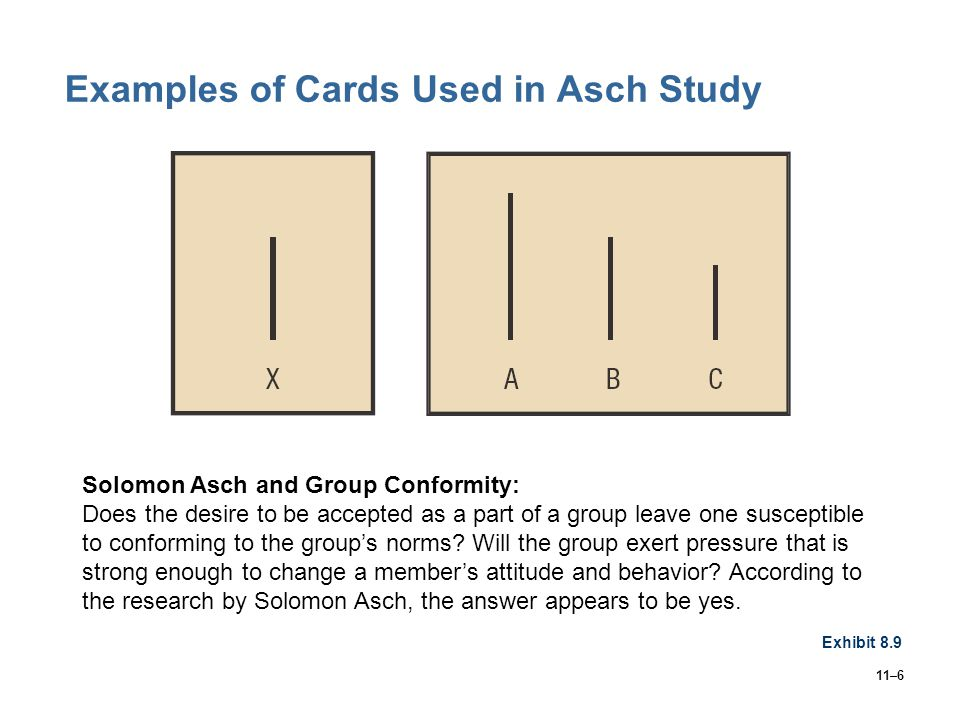 Examples of Cards Used in Asch Study