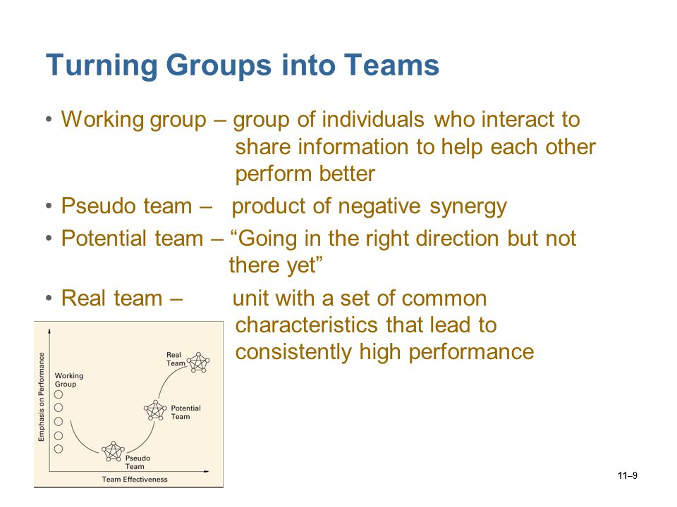 Turning Groups into Teams