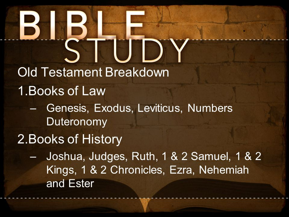 Old Testament Breakdown Books of Law