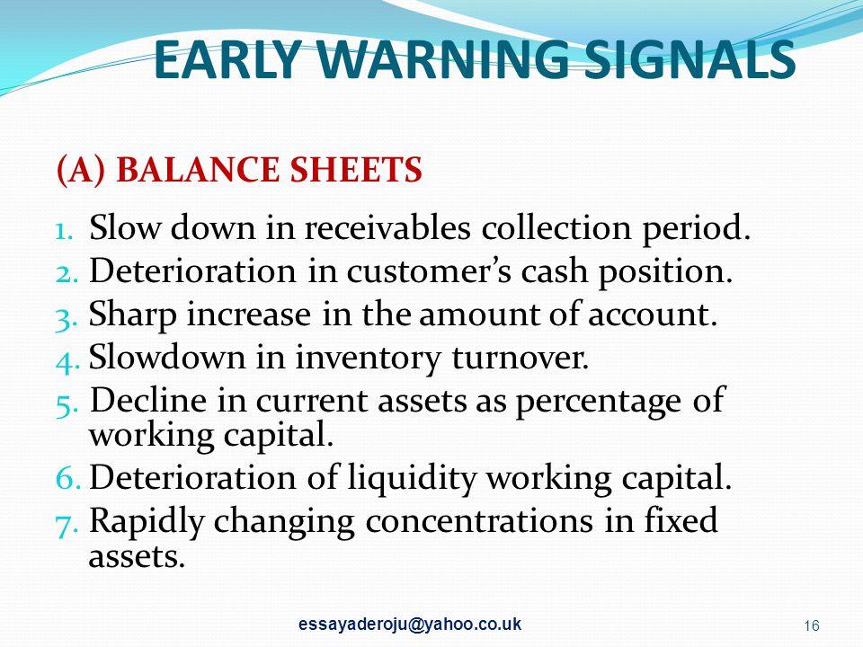 EARLY WARNING SIGNALS (A) BALANCE SHEETS