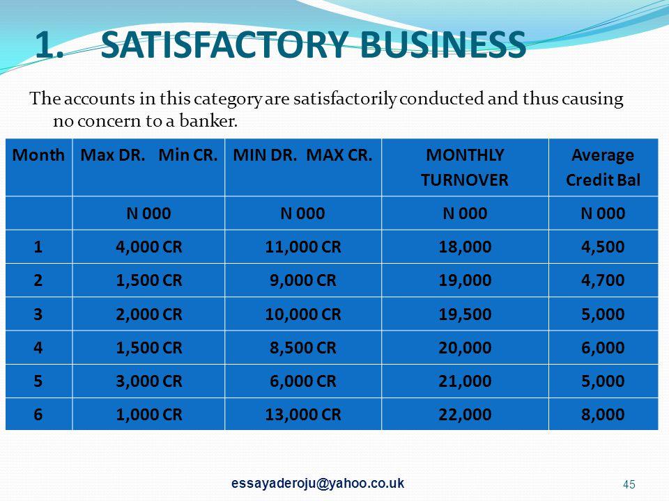 1. SATISFACTORY BUSINESS