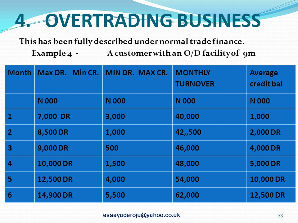 4. OVERTRADING BUSINESS This has been fully described under normal trade finance. Example 4 - A customer with an O/D facility of 9m.