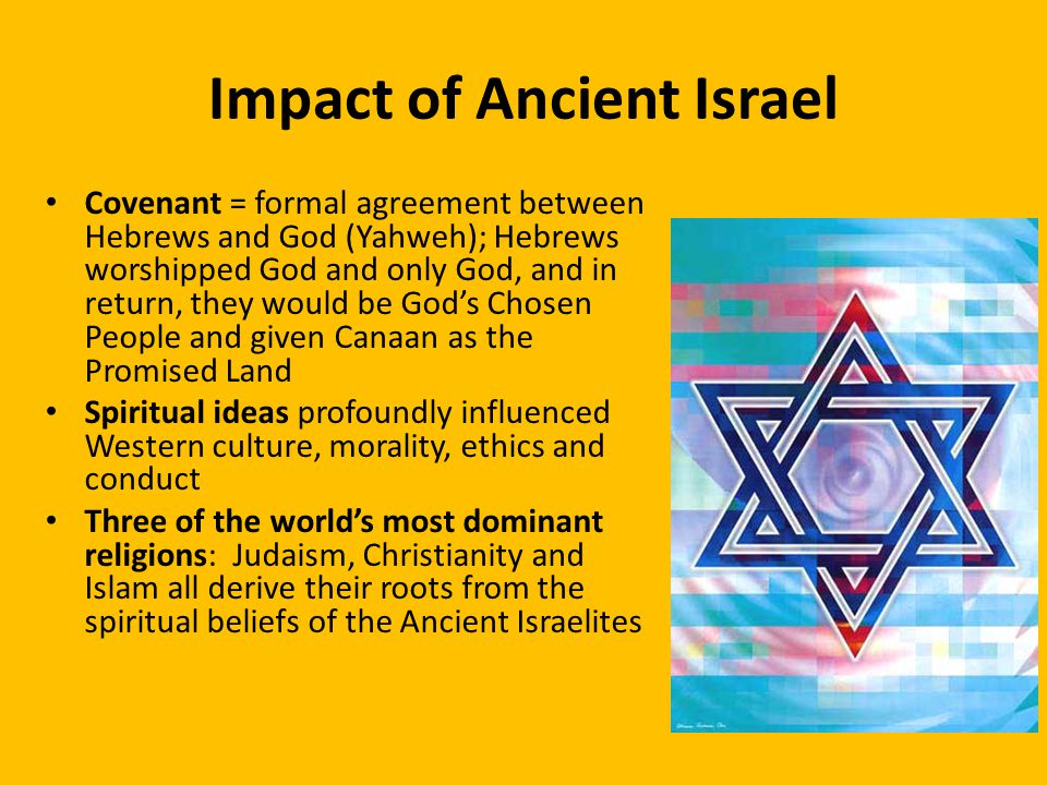 Impact of Ancient Israel