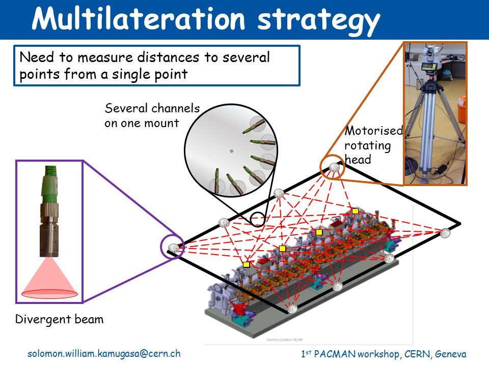 Multilateration strategy
