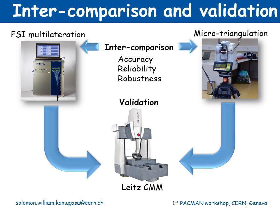 Inter-comparison and validation