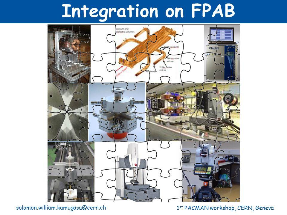 Integration on FPAB solomon.william.kamugasa@cern.ch