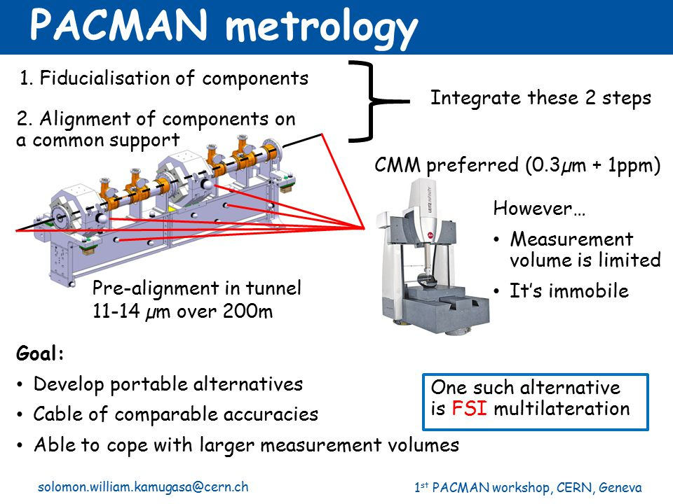 PACMAN metrology 1. Fiducialisation of components