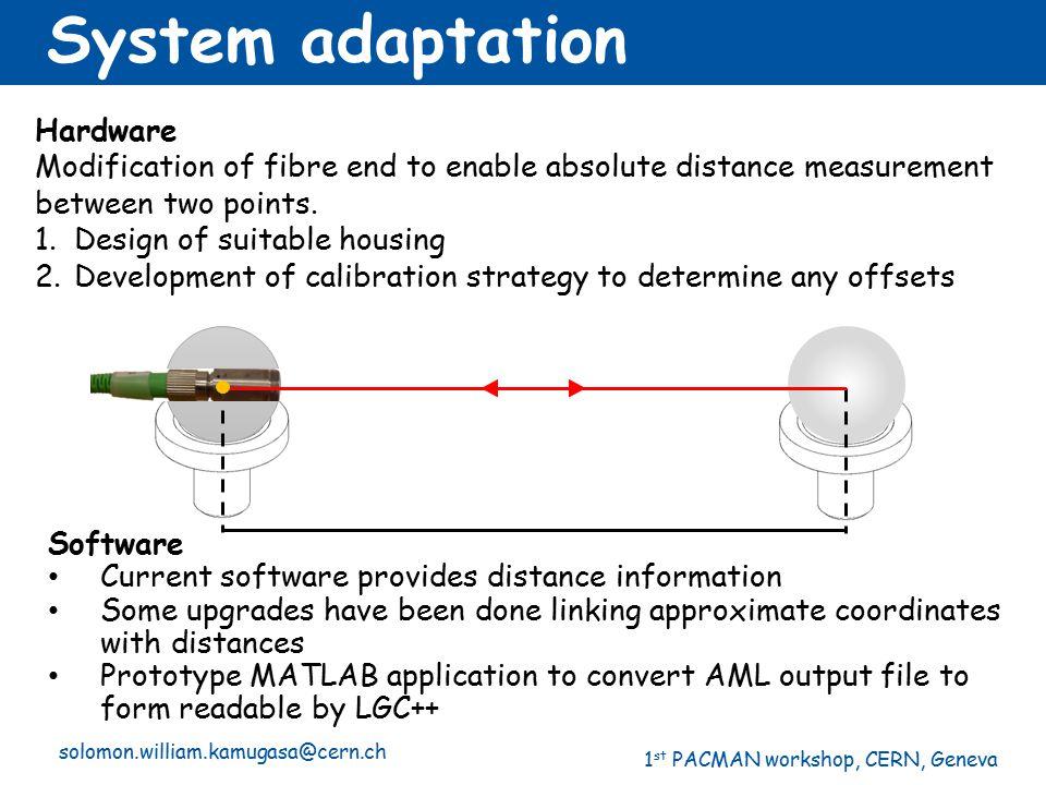 System adaptation Hardware