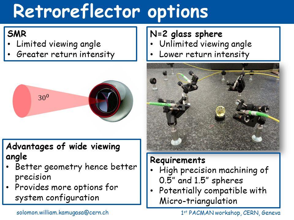 Retroreflector options