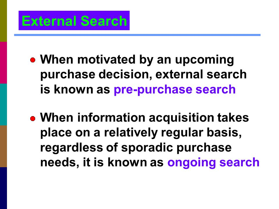 External Search When motivated by an upcoming purchase decision, external search is known as pre-purchase search.