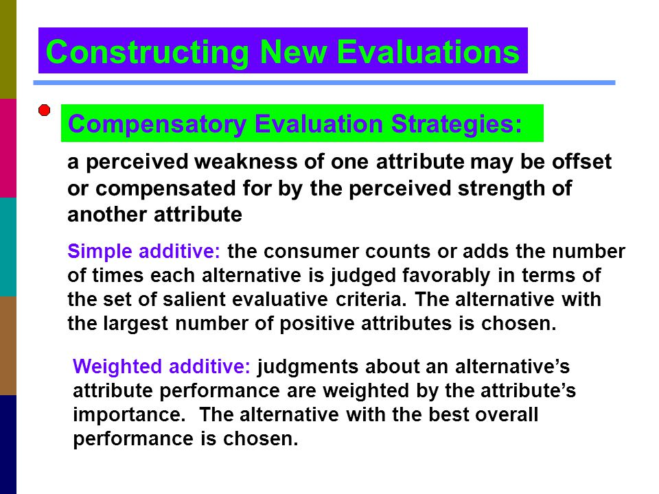 Constructing New Evaluations