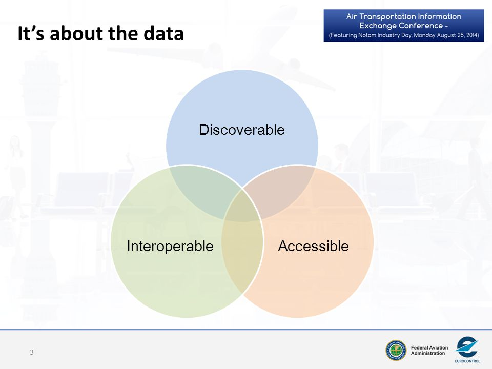 It's about the data Discoverable Interoperable Accessible
