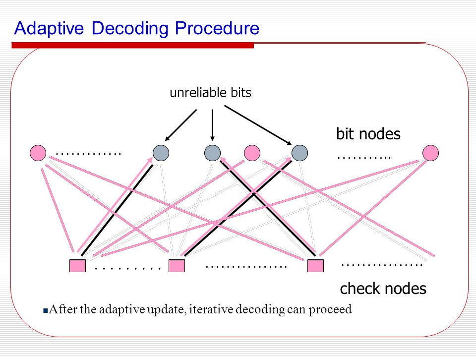 Adaptive Decoding Procedure