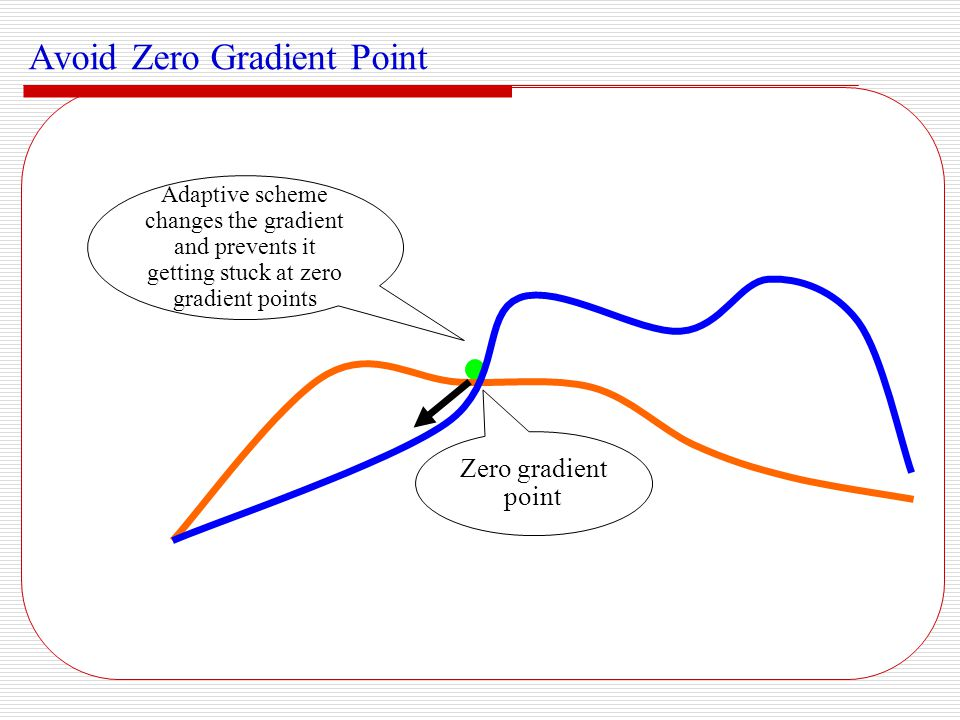 Avoid Zero Gradient Point