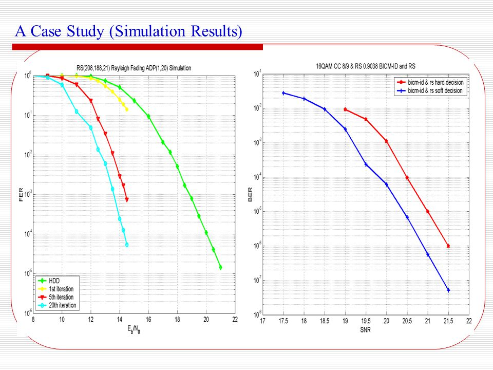 A Case Study (Simulation Results)