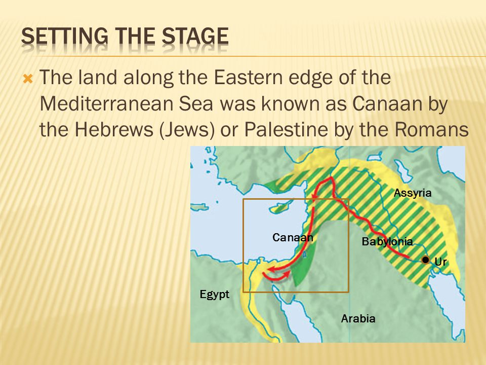 Setting the stage The land along the Eastern edge of the Mediterranean Sea was known as Canaan by the Hebrews (Jews) or Palestine by the Romans.