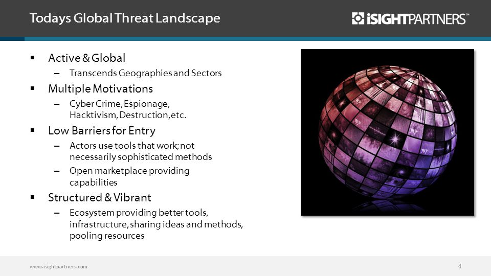 Todays Global Threat Landscape