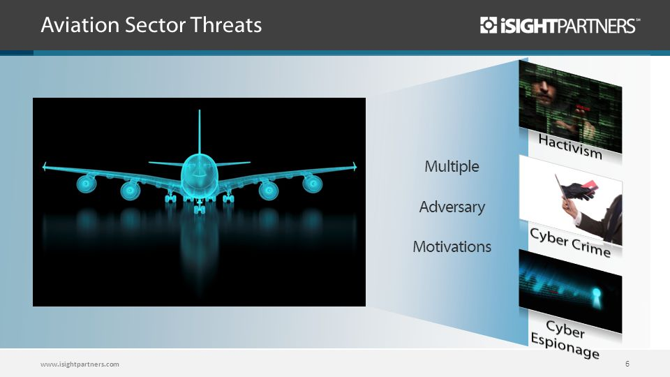 Aviation Sector Threats