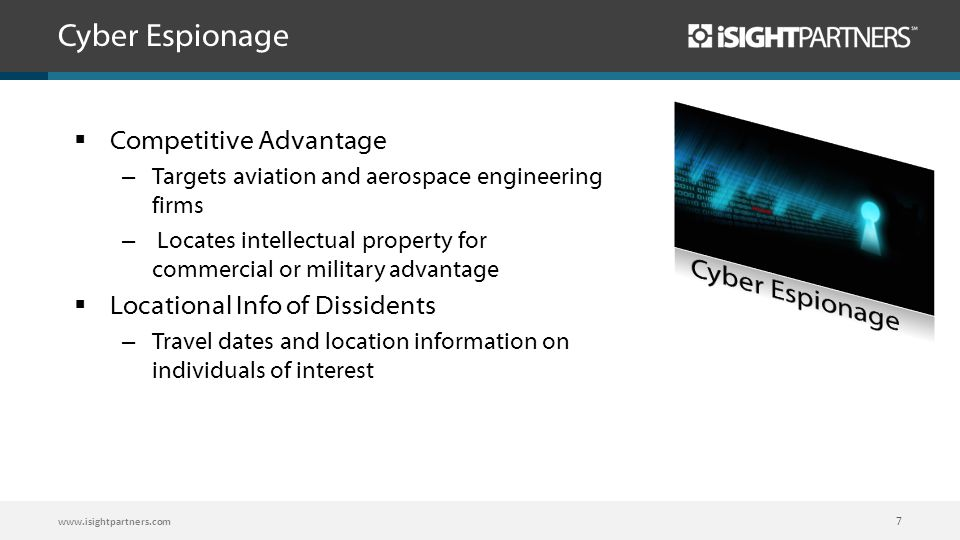 Cyber Espionage Cyber Espionage Competitive Advantage