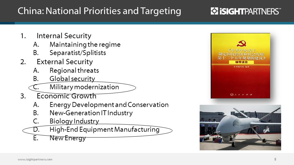 China: National Priorities and Targeting