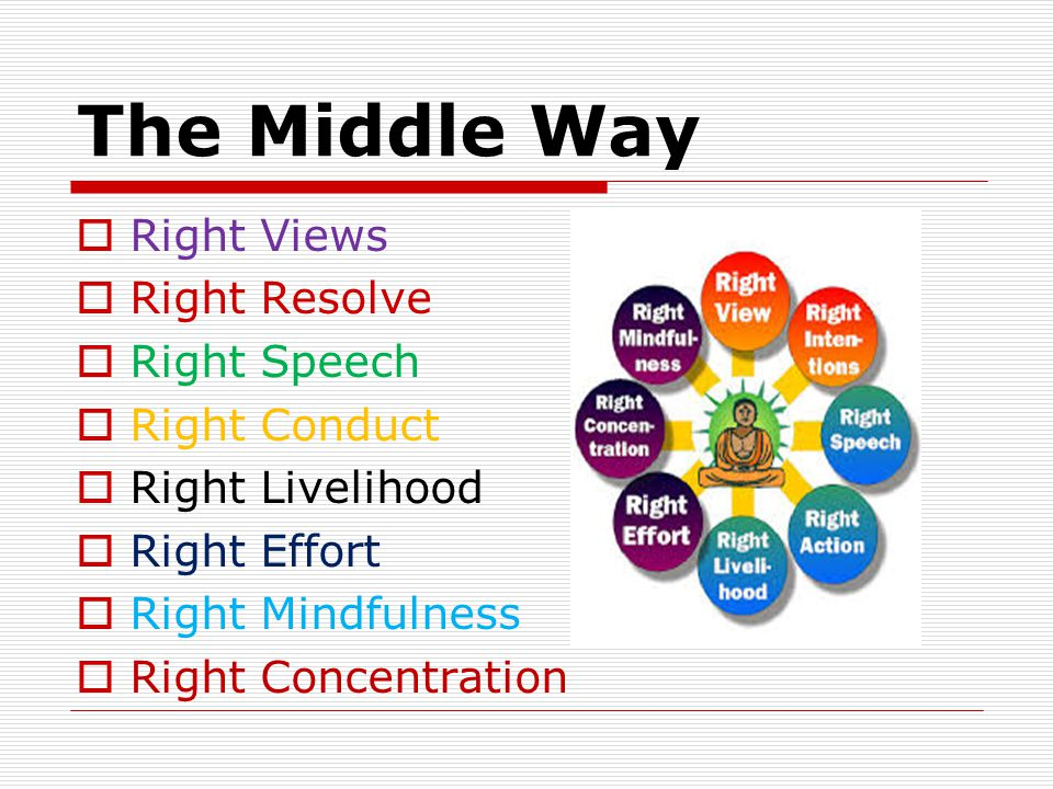 The Middle Way Right Views Right Resolve Right Speech Right Conduct