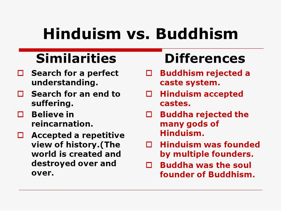Hinduism vs. Buddhism Similarities Differences