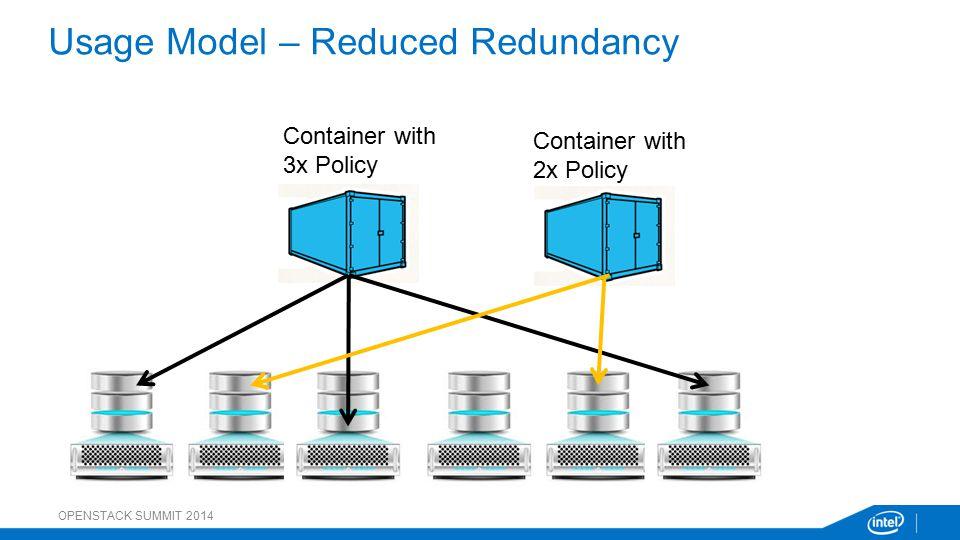 Usage Model – Reduced Redundancy