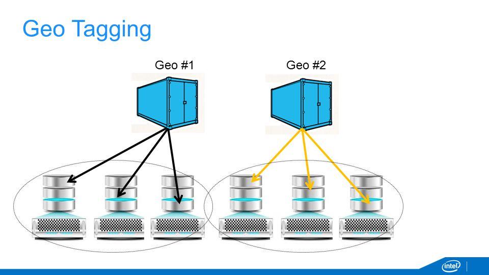 Geo Tagging Geo #1. Geo #2.