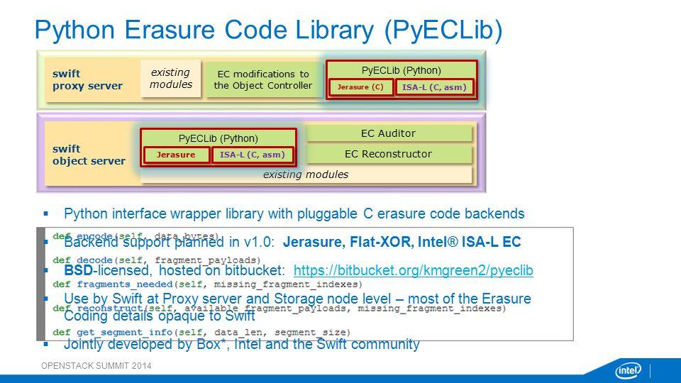 Python Erasure Code Library (PyECLib)