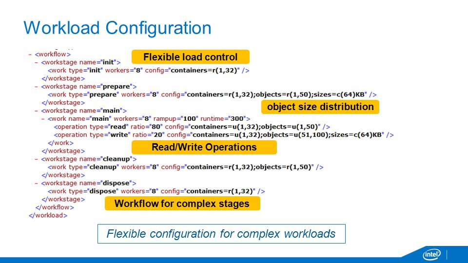Workload Configuration