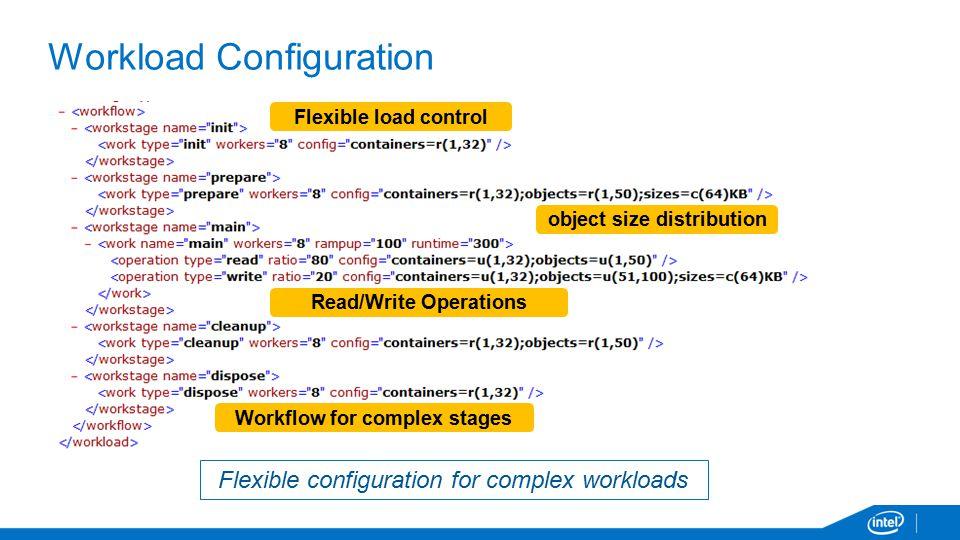 Workload Configuration