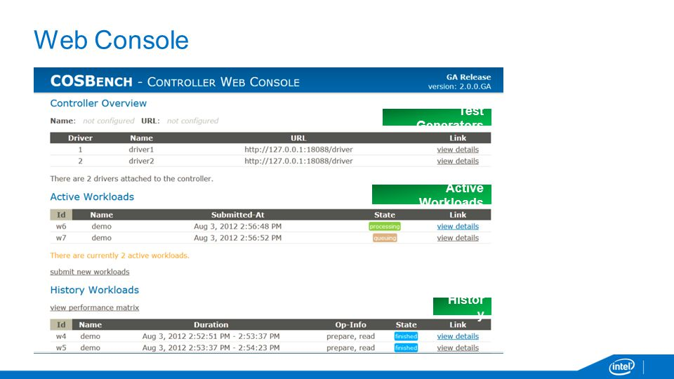 Web Console Test Generators Active Workloads History