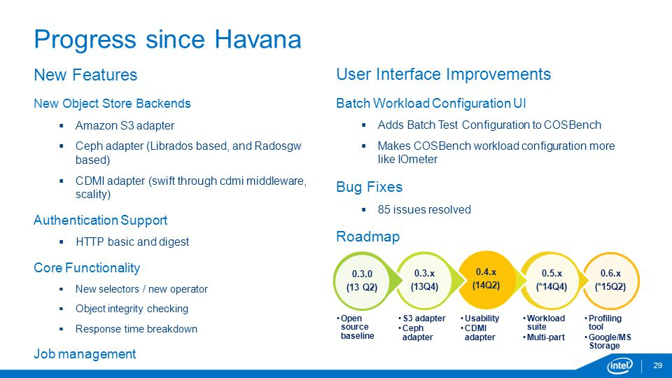 Progress since Havana New Features User Interface Improvements