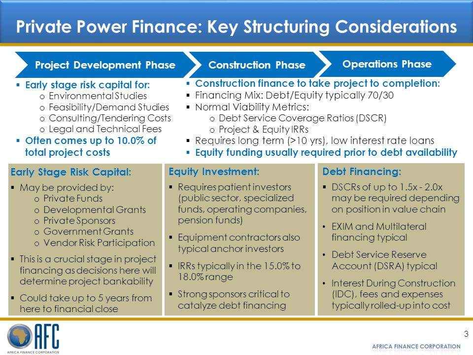 Private Power Finance: Key Structuring Considerations