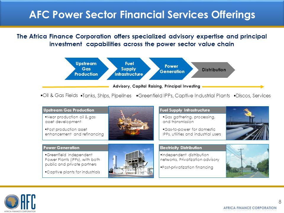 AFC Power Sector Financial Services Offerings