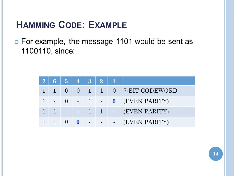 Hamming Code: Example For example, the message 1101 would be sent as 1100110, since: 7. 6. 5. 4.