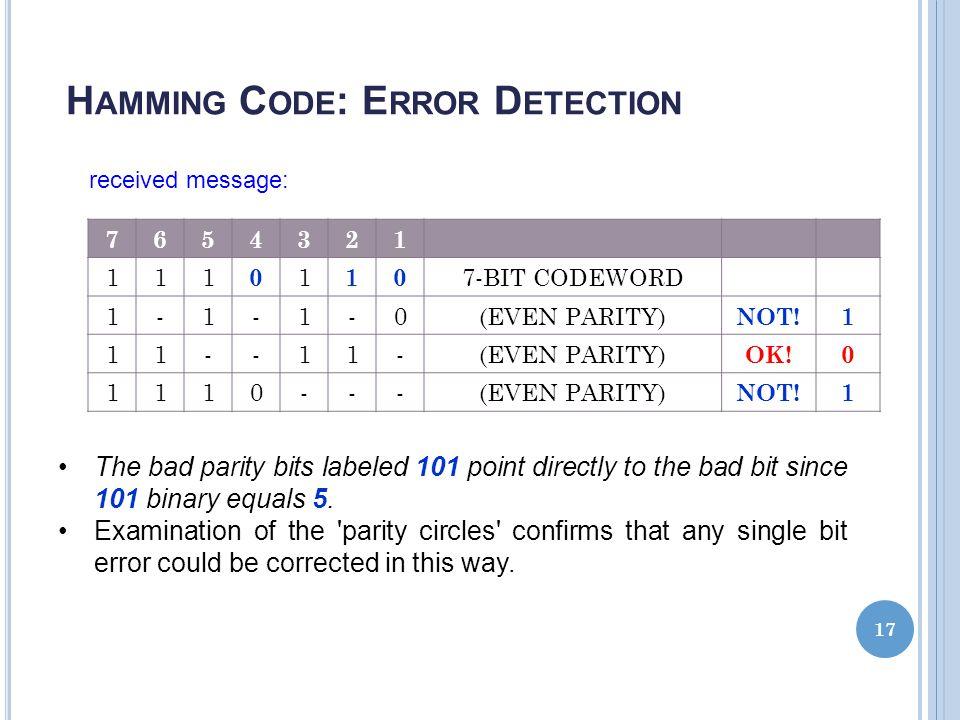 Hamming Code: Error Detection