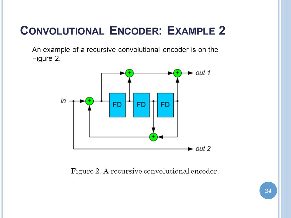 Convolutional Encoder: Example 2