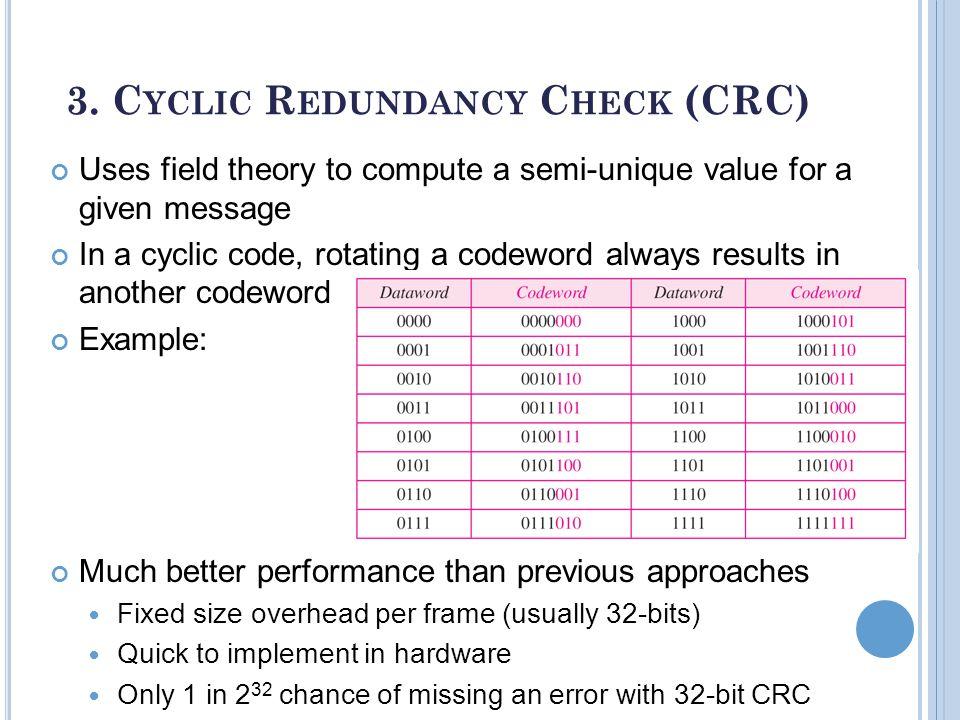 3. Cyclic Redundancy Check (CRC)