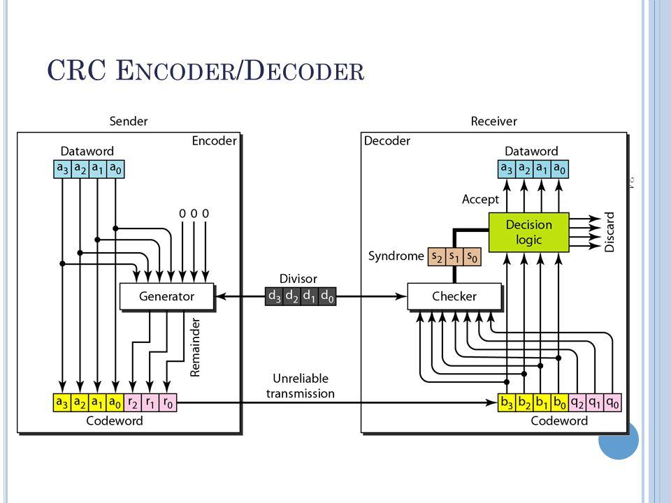 CRC Encoder/Decoder