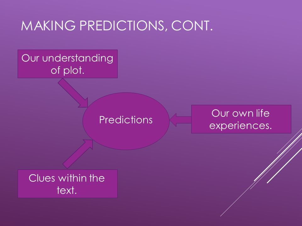 Making predictions, cont.