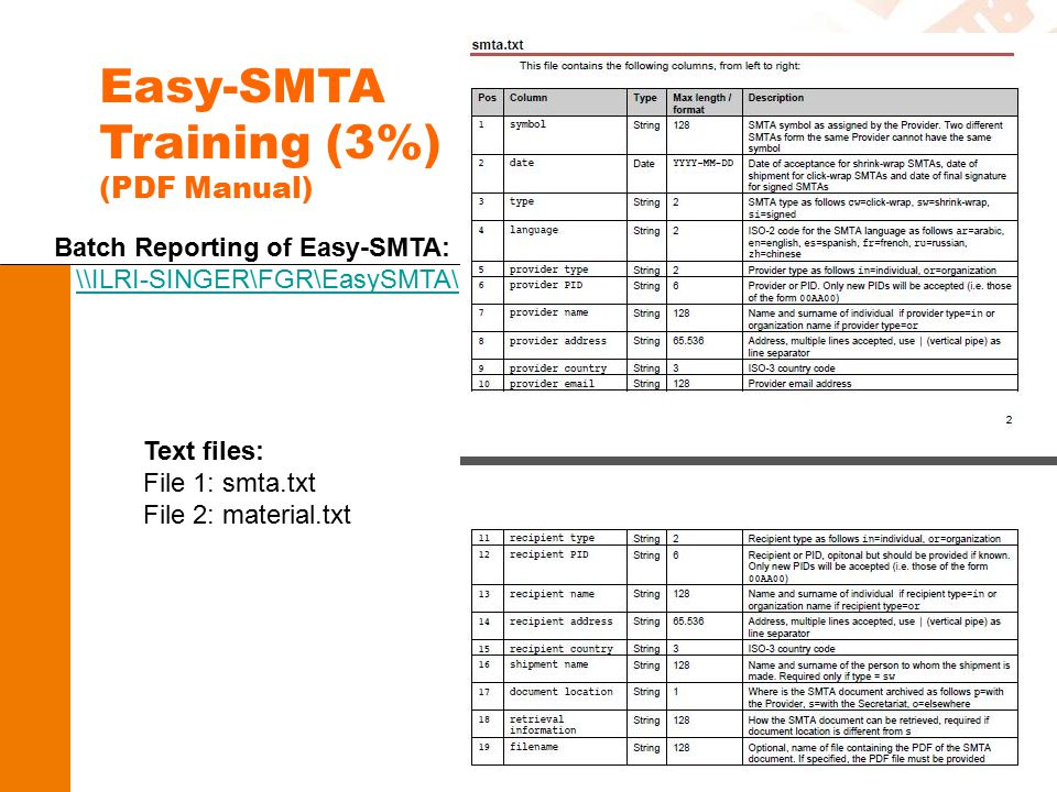 Easy-SMTA Training (3%) (PDF Manual) Batch Reporting of Easy-SMTA: